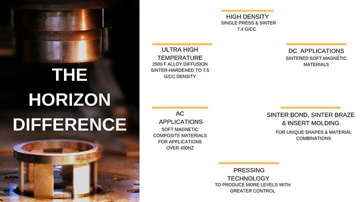 The Horizon Technology Difference