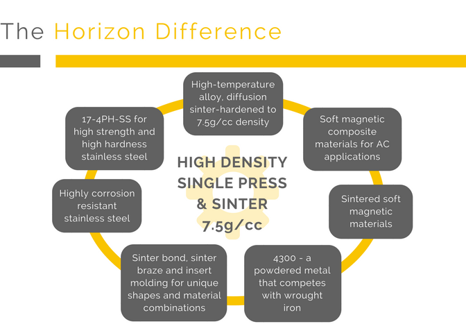 The Horizon Difference (1).png