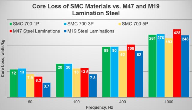 design considerations for powder metallurgy-1