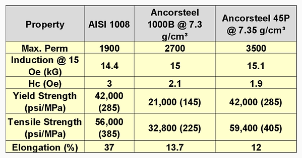 powder metallurgy materials
